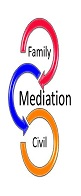 Mediation Circles